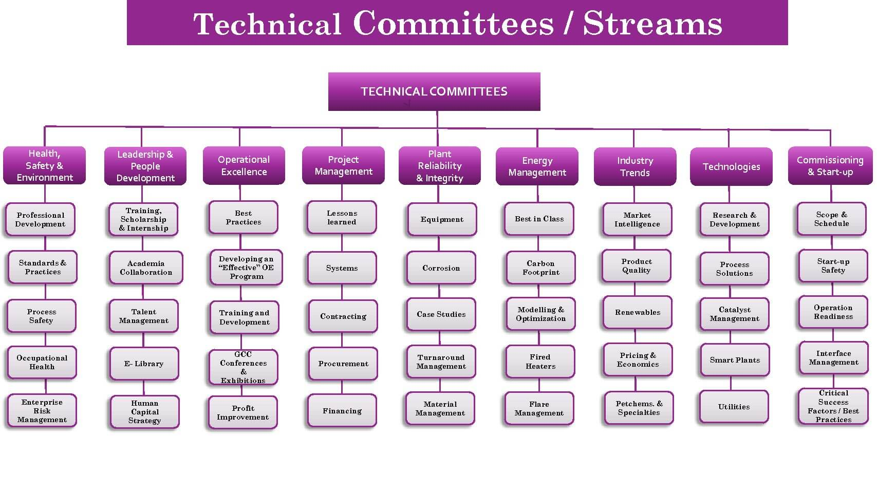 9-Technical-Streams-1-pdf.jpg